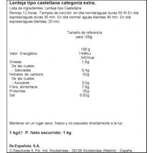 Lenteja castellana ifa eliges 1k