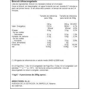 Brocoli ifa eliges 1k
