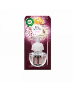 Recambio para ambientador eléctrico aroma delicias air wick 19ml
